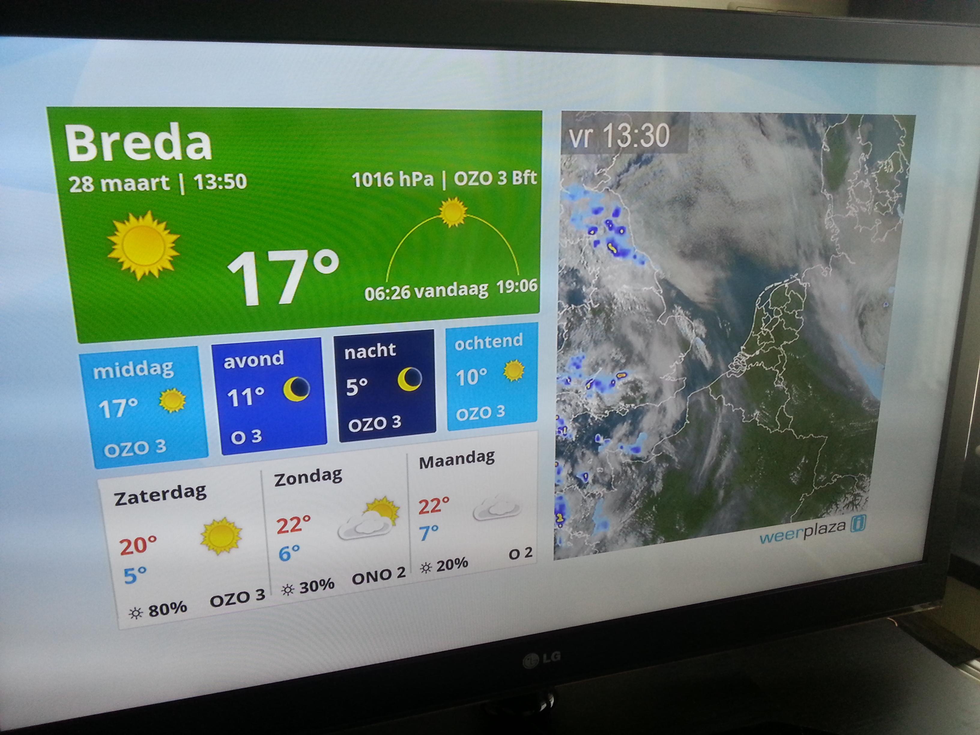 Weerplaza komt met TV-applicatie voor Chromecast