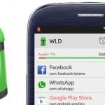 Wakelock Detector: uitgebreid inzicht in apps die veel accu verbruiken