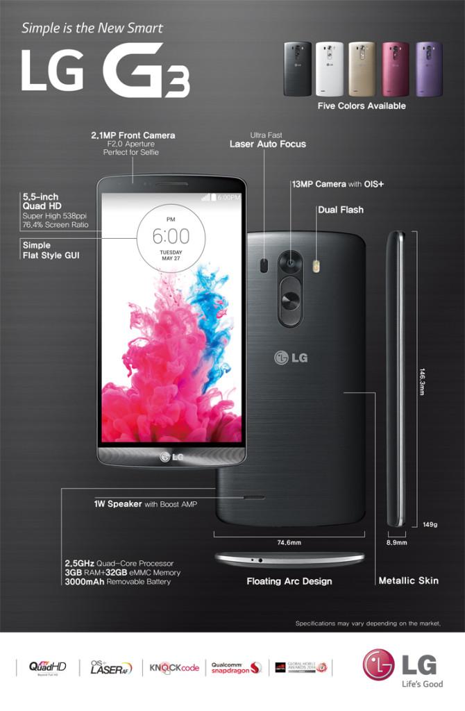 LG G3 specs infographic