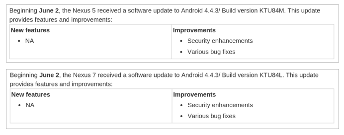 Android 4.4.3 Nexus 7 Nexus 5