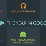 Dit was 2014 in de Google Play Store (infographic)