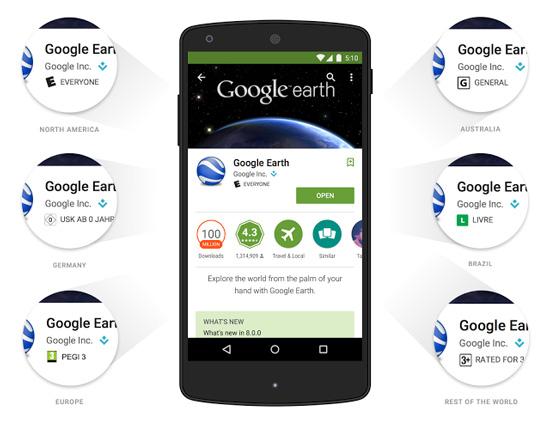 Google Play Store leeftijd