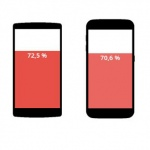Infographic: deze smartphones bieden de beste screen-to-body ratio