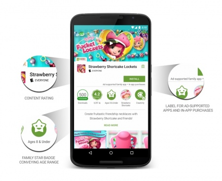 Google Play Familie