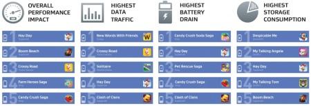 games-top10-onderzoek-avg