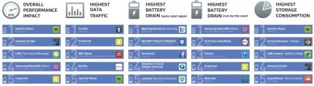 onderzoek-top10-apps-categorieen
