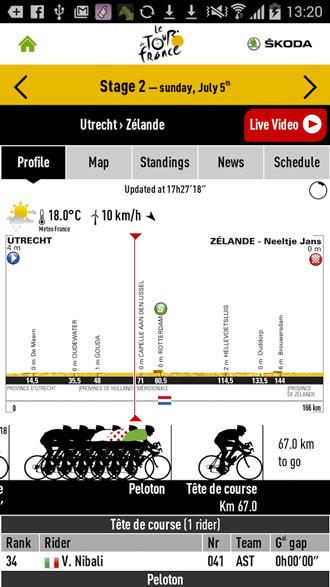 Tour de France 2015 app