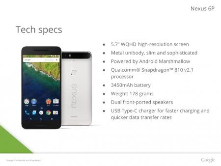 Nexus 6P slide