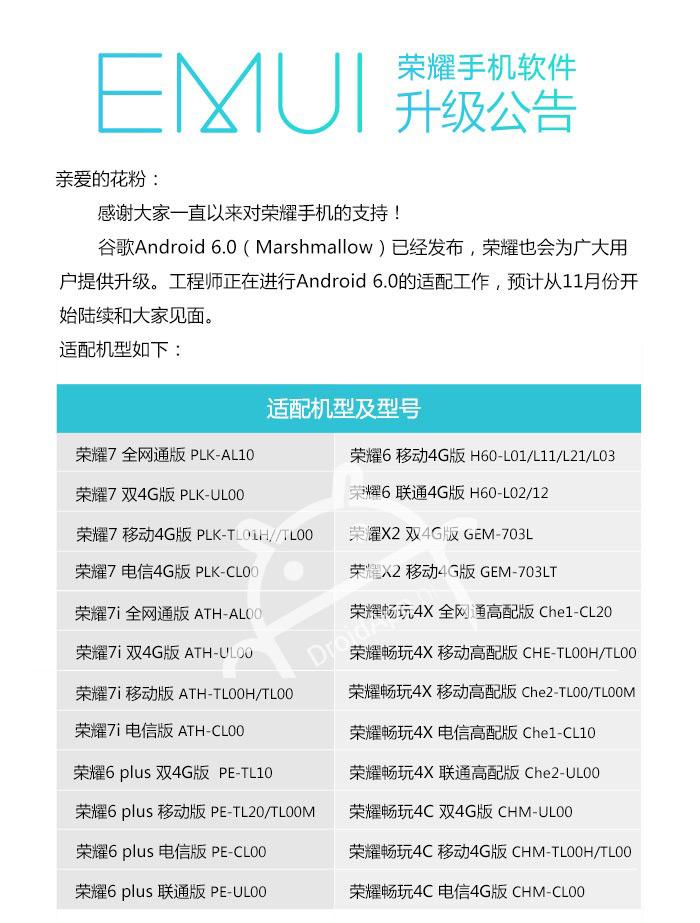 Huawei Honor Marshmallow