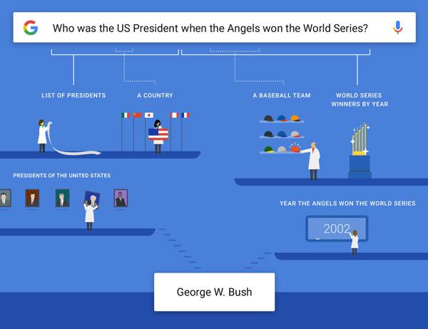 Google complexe vragen