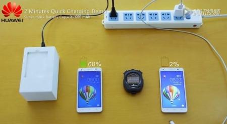 Huawei Batterij