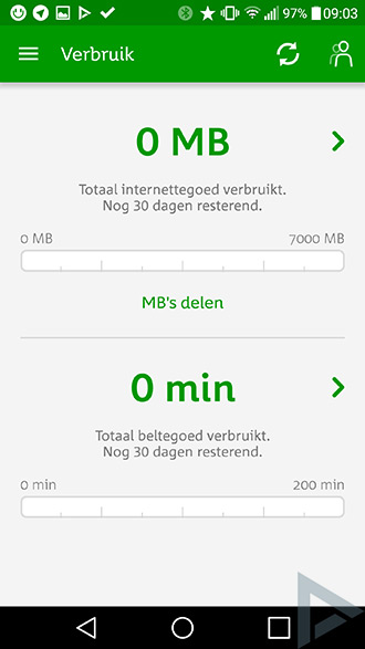 KPN 2GB gratis