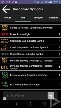 Vehicle Dashboard symbols