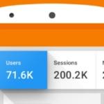 Grote update voor Google Analytics app met nieuw Material Design