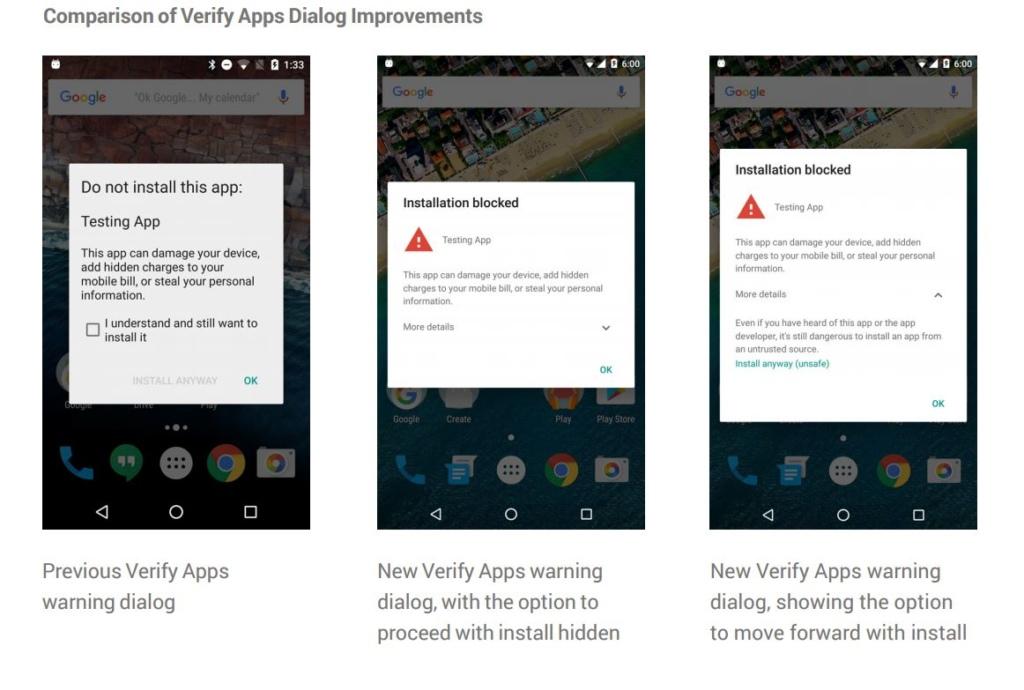 Beveiligingsrapport: verbeteren 'Apps verifieren' venster