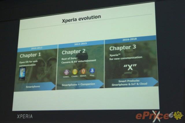 Sony Xperia X 2018
