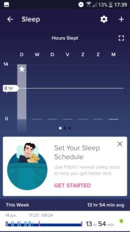 Fitbit slaapschema