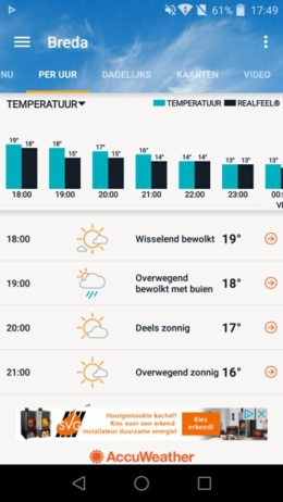 AccuWeather grafieken