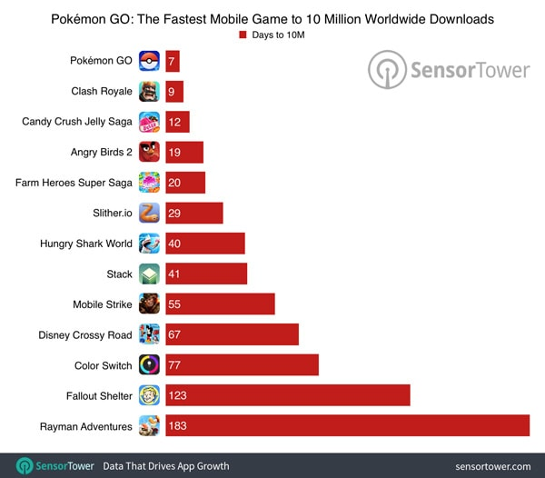 downloads pokemon go