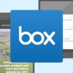 Box 4.0: update voor clouddienst-app brengt Material Design