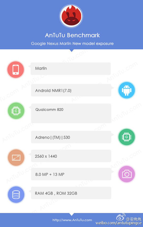Nexus Marlin benchmark
