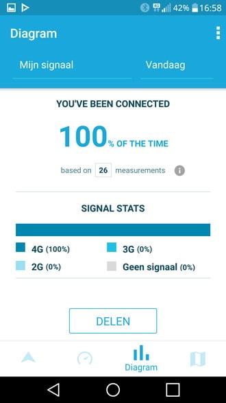 speedtest netwerk