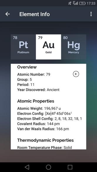 Isotope elementen informatie