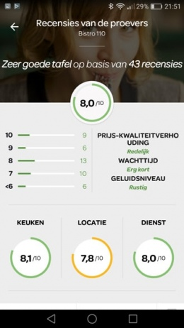 IENS app