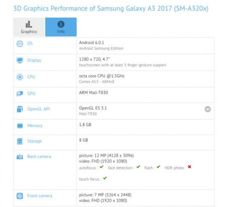 Samsung Galaxy A3 2017 benchmark