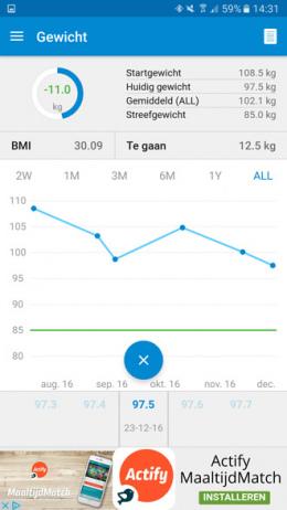 WeightFit