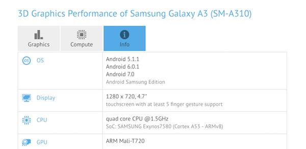 Samsung Galaxy A3 2016 Android Nougat
