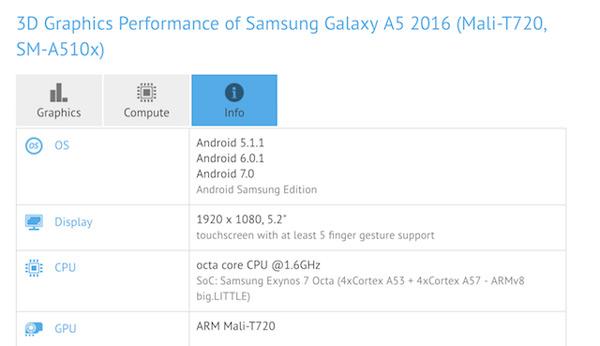 Samsung Galaxy A5 2016 Android Nougat