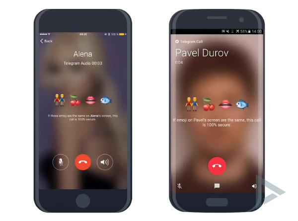 Telegram belfunctie privacy