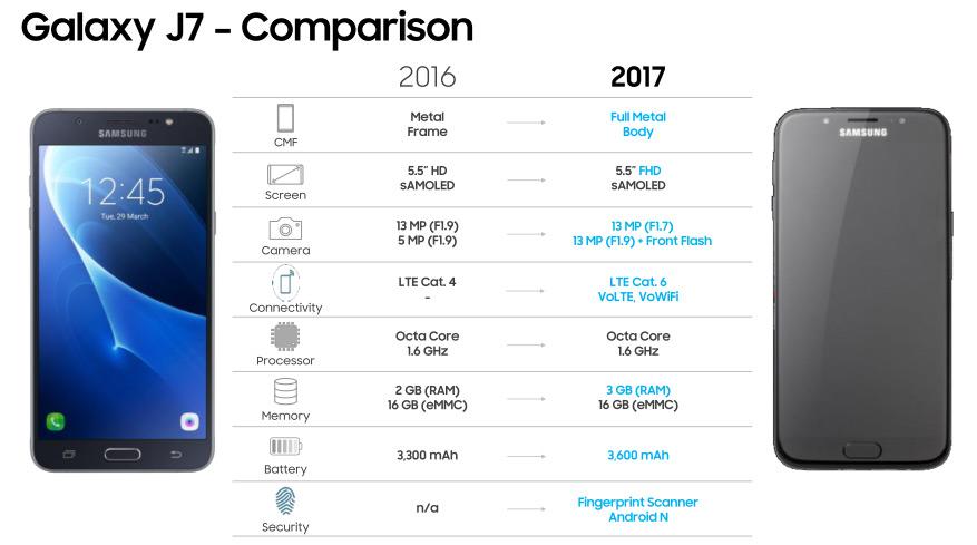 Samsung Galaxy J7 2017 - 2016