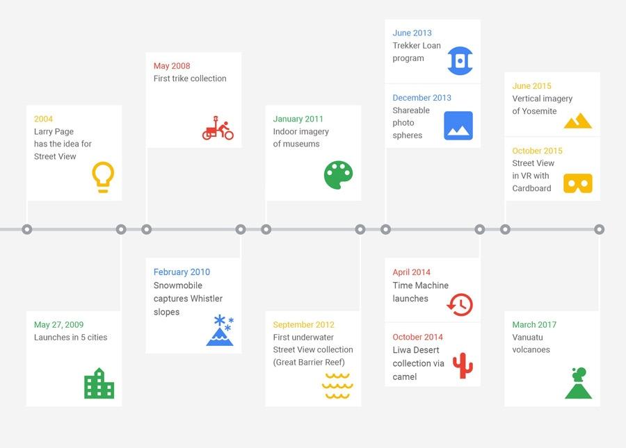 Google Street View timeline 10 jaar