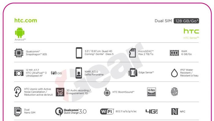 HTC U 11 verkooppakket