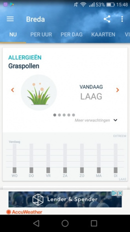AccuWeather Pollen