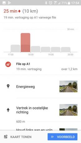 Google Maps verkeersdrukte grafiek