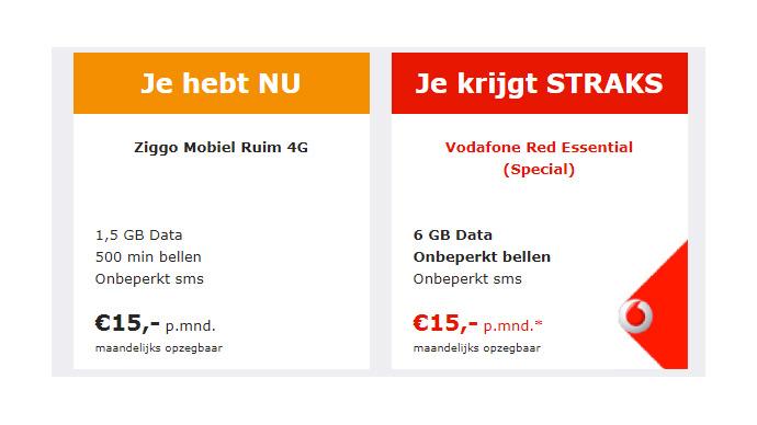 Ziggo Mobiel Vodafone