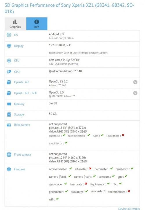 Sony Xperia XZ1 benchmark