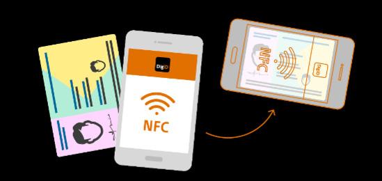 DigiD app identiteitsbewijs