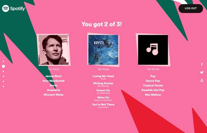 Spotify wrapped 2017