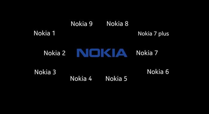 Nokia modellen 2018