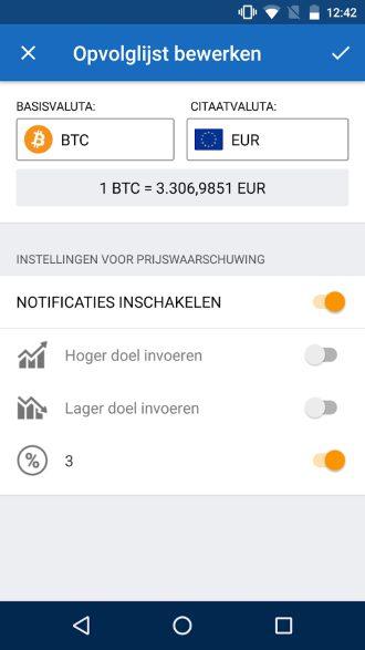 Bitcoin-koers IQ