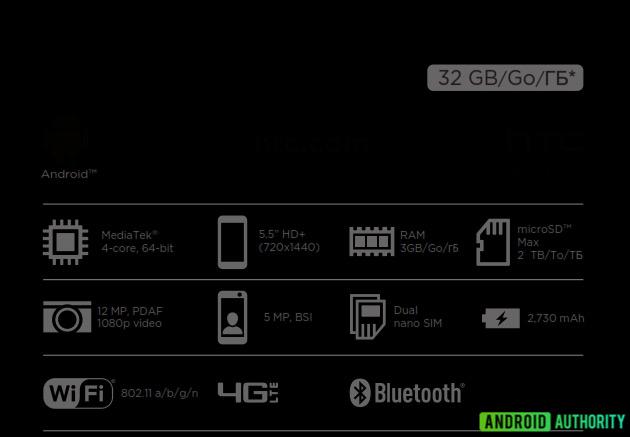 HTC Desire 12 verkooppakket