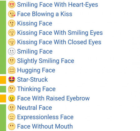 HTC Emoji Google