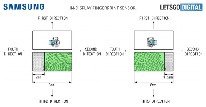 Samsung patent in-display vingerafdrukscanner