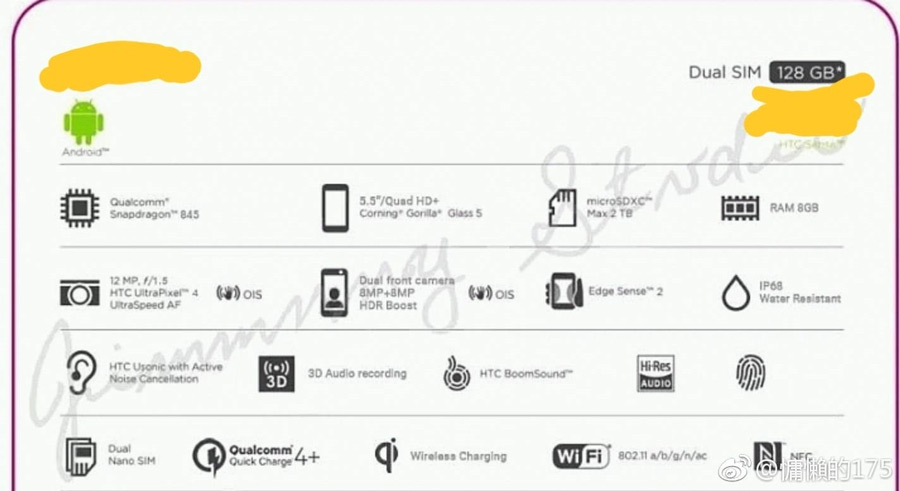 HTC U12+ specs pakket