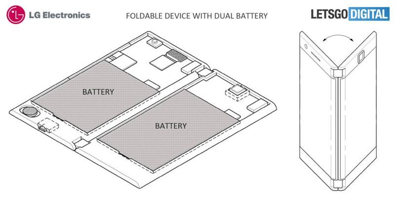 LG patent opvouwbare smartphone