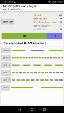 Controleer de patches op je smartphone met SnoopSnitch